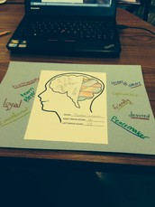 left brain thinker