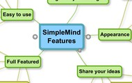 About SimpleMind+ (mind mapping)