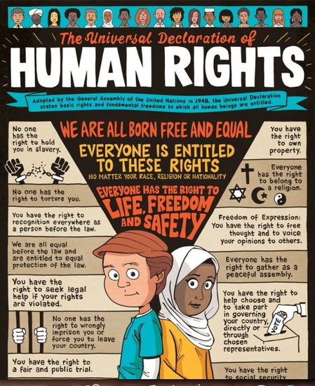 the universality of human rights
