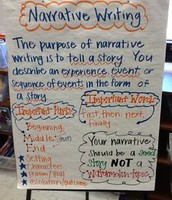 Types of Narratives