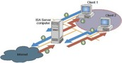 What is Web Cache Server?