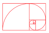 The Golden Spiral (The Fibonacci Spiral)