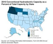 So how much does hydroelectric power cost?