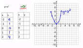 Regular Base Graph