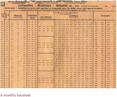 A German Enigma Keysheet