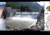 What is Hydro Power????