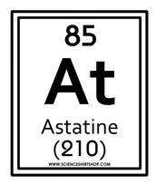 Astatine (At)