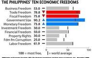 Top 10 freedoms