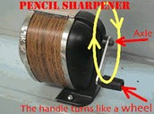 A pencil sharpener is a wheel and axle.