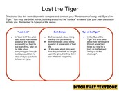 Lost It All vs. Eye of the Tiger