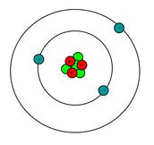 Elements Atomic Model!