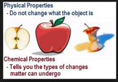 What are Examples of Properties?