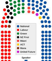 Parties get seats based on party vote. (>5%)