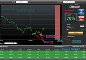 Just about Binary Options