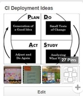 Need more ideas? Check out Dr. C's Pinterest Board!