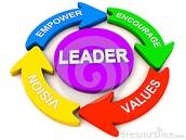 5 Leadership Qualities and Skills