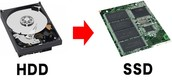 hard drive (HHD)/(SSD) which is better