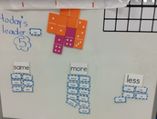 What Is Happening In Math Instruction