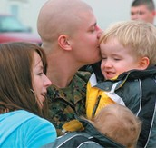 Families OverComing Under Stress