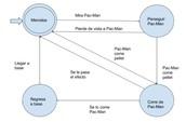 El proyecto consistia en hacer un juego Pac-Man utilizando los temas aprendidos en clase, como Automatas Finitos y No Finitos Deterministas.