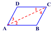 Consecutive angles are supplementary.