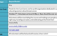 Race Volunteer at Beyond Boobs! Event