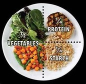 Make a plate that's healthy and that has enough food to eat