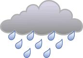 80% chance of rain