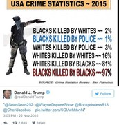 Wrong Stats