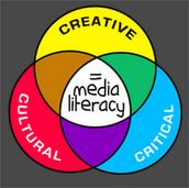 Media Literacy Explained