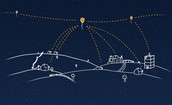 Project Loon 1