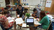 5th Grade Discussing Common Assessment Data