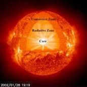 Convective zone