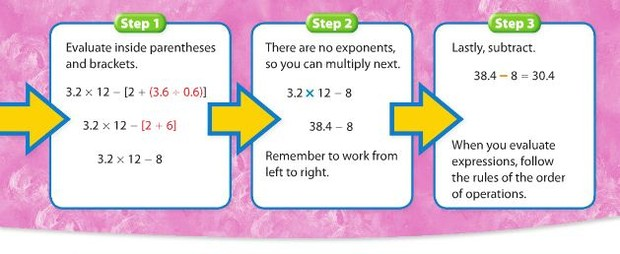 Order of Operations | Smore Newsletters for Education