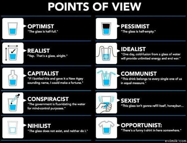 what is a pessimist and optimist