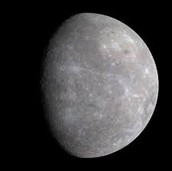 The orbit of Mercury is an ellipse rather than circular.
