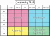 Q Chart