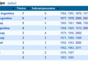 tabla de posiciones