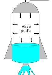 Cómo funciona un cohete de agua y aire?