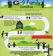 Glendale maps clear path for families