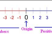 חיבור מס' מכוונים - שוני סימן