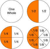 Equivalent fractons