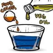 Add the food coloring and vegatable oil