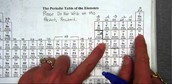 How to write electron configurations - Kernel Method