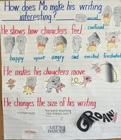 How does Mo Willems make his writing interesting?