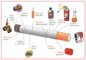 diagram of a ciggarette