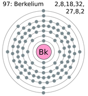 Element 97: Berkelium