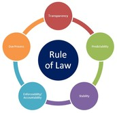 What Does Rule of Law Mean?