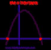 2 solutions/ x-intercepts