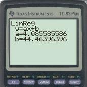 Line of Best Equation